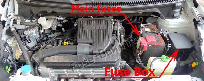 The location of the fuses in the engine compartment: Suzuki Ertiga (2012-2018)