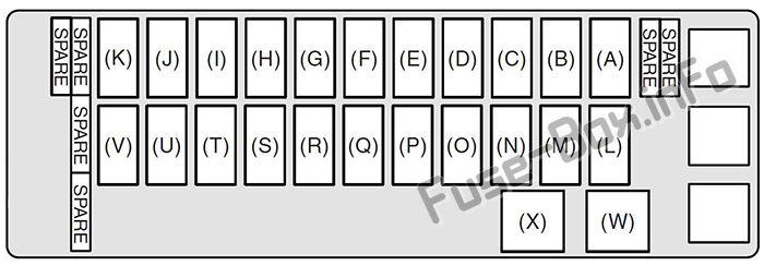 Instrument panel fuse box diagram: Suzuki Grand Vitara (2010)