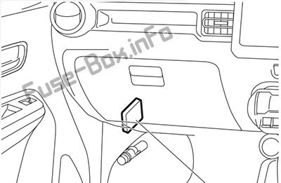 The location of the fuses in the passenger compartment: Suzuki Ignis (2016-2019-..)