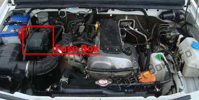 The location of the fuses in the engine compartment: Suzuki Jimny (2000-2017)