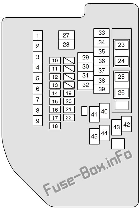 Under-hood fuse box diagram: Suzuki Kizashi (2010, 2011, 2012, 2013)