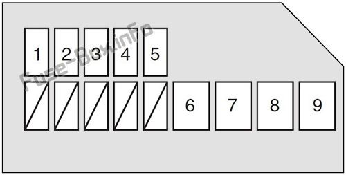Interior fuse box diagram (passenger's side): Suzuki Kizashi (2010, 2011, 2012, 2013)