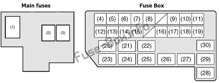 Under-hood fuse box diagram (gasoline): Suzuki SX4 (2006-2014)