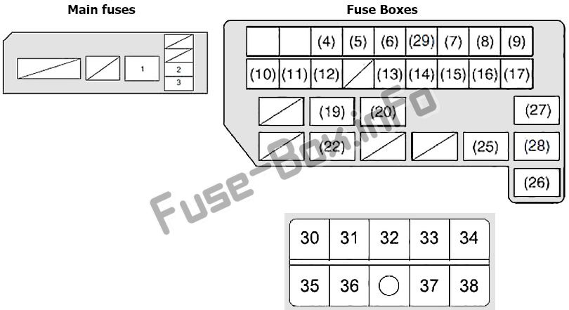 Under-hood fuse box diagram (diesel): Suzuki SX4 (2006-2014)