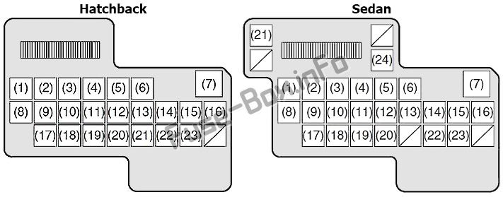 Instrument panel fuse box diagram: Suzuki SX4 (2006-2014)