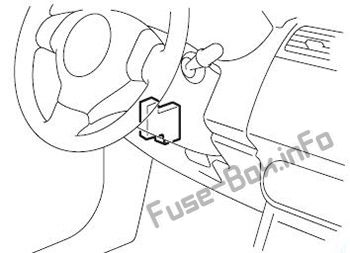 The location of the fuses in the passenger compartment: Suzuki SX4 (2006-2014)