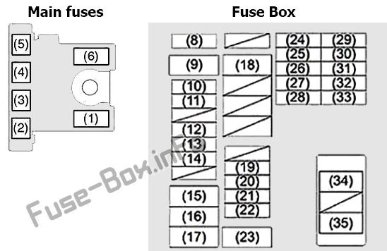 Under-hood fuse box diagram: Suzuki SX4 / S-Cross (2014, 2015, 2016, 2017)