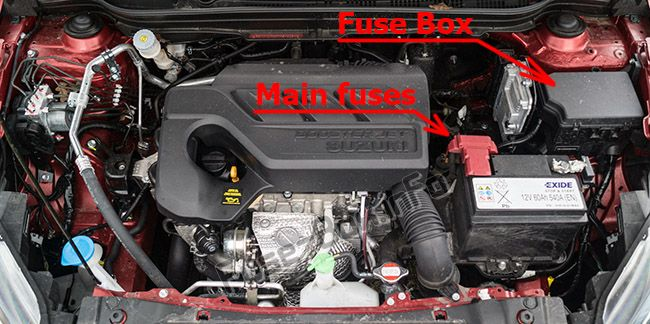 The location of the fuses in the engine compartment: Suzuki SX4 / S-Cross (2014-2017)
