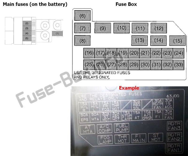 fuse box diagram suzuki swift (2004-2010)  fuse-box.info