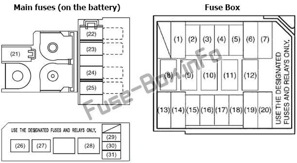 Under-hood fuse box diagram (diesel): Suzuki Swift (2004, 2005, 2006, 2007, 2008, 2009, 2010)