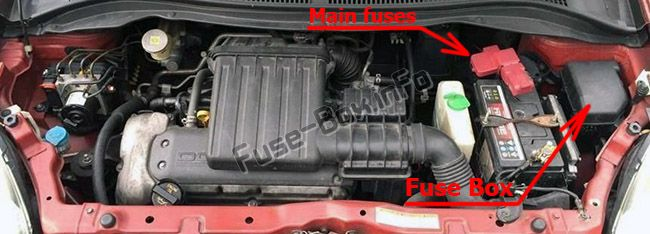 The location of the fuses in the engine compartment: Suzuki Swift (2004-2010)