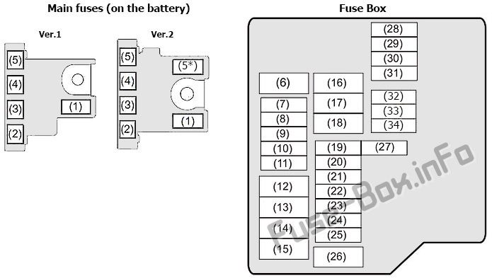 Fuse Box Diagram  U0026gt  Suzuki Swift  2011