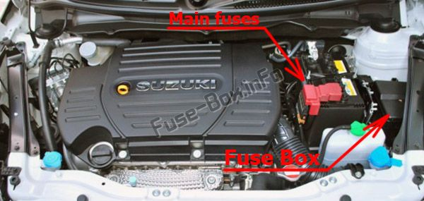 Fuse Box Diagram Suzuki Swift  2011