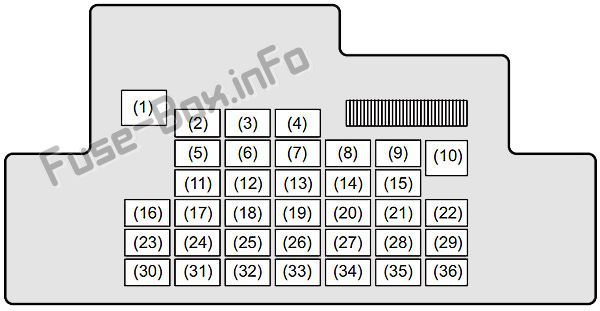Instrument panel fuse box diagram: Suzuki Swift (2011, 2012, 2013, 2014, 2015, 2016, 2017)