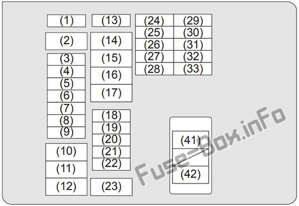 Under-hood fuse box diagram: Suzuki Escudo(2016, 2017, 2018, 2019-..)