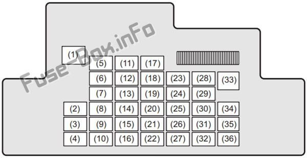 Instrument panel fuse box diagram: Suzuki Escudo (2016, 2017, 2018, 2019-..)