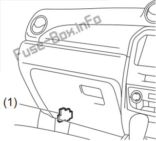 The location of the fuses in the passenger compartment: Suzuki Escudo (2016-2019-..)
