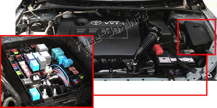 The location of the fuses in the engine compartment: Toyota Corolla / Auris (2013-2018)