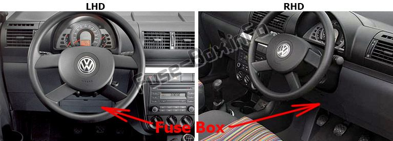 The location of the fuses in the passenger compartment: Volkswagen Fox (2004-2009)