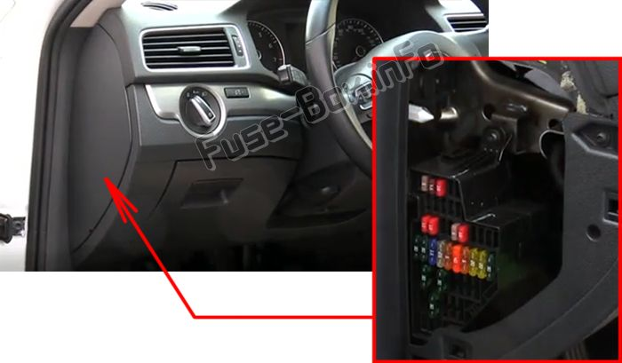 The location of the fuses in the dashboard (left): Volkswagen Passat B7 (2011-2015)