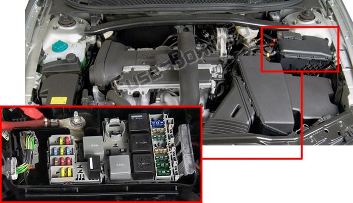 The location of the fuses in the engine compartment: Volvo S60 (2007, 2008, 2009)