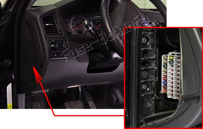 The location of the fuses in the passenger compartment: Volvo S60 (2007, 2008, 2009)