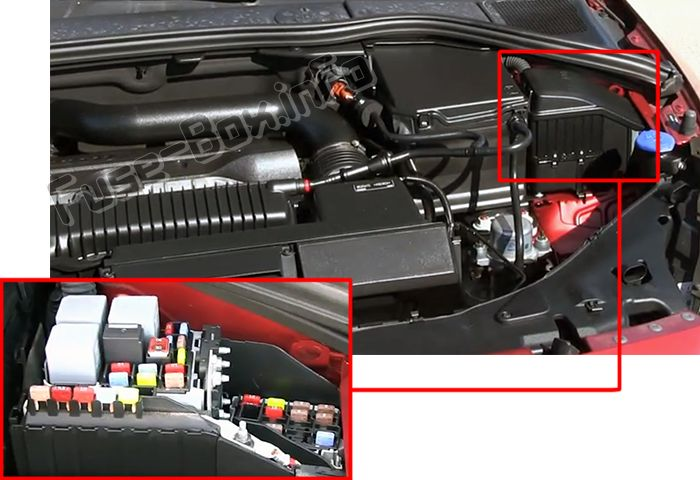 The location of the fuses in the engine compartment: Volvo S60 (2015-2018)