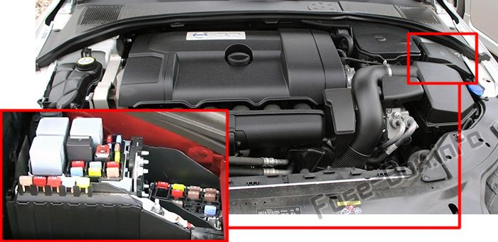 The location of the fuses in the engine compartment: Volvo V70/XC70 (2011- 2016)