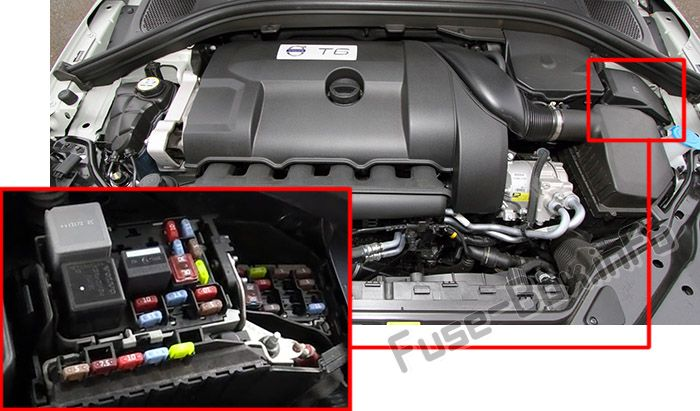 The location of the fuses in the engine compartment: Volvo XC60 (2013-2017)