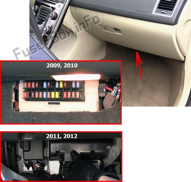 The location of the fuses in the passenger compartment: Volvo XC60 (2009-2012)