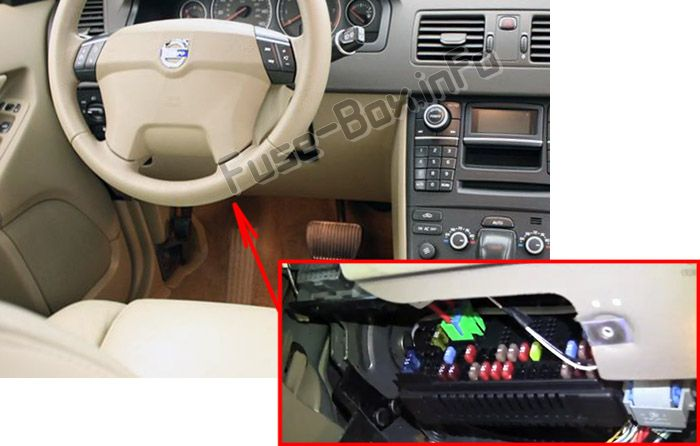 The location of the fuses under the dashboard: Volvo XC90 (2008-2014)