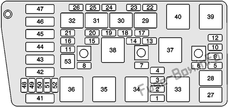 Fuse Box Diagram Cadillac DeVille (2000-2005)Fuse-Box.info