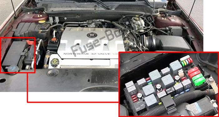 The location of the fuses in the engine compartment: Cadillac DeVille