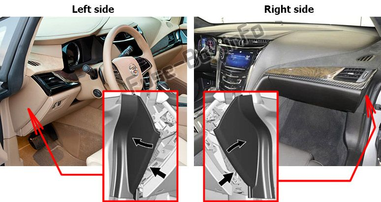 The location of the fuses in the passenger compartment: Cadillac ELR