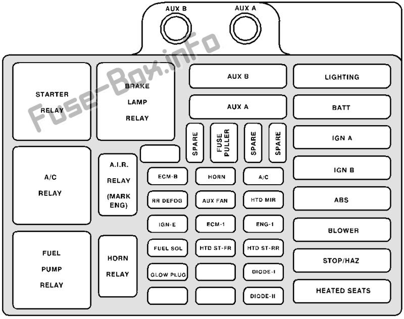 Fuse Box Diagram Cadillac Escalade (GMT 400; 1999-2000)Fuse-Box.info