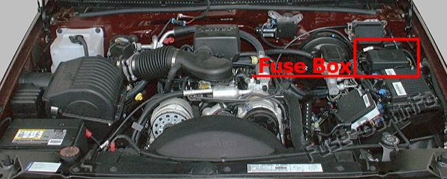 The location of the fuses in the engine compartment: Cadillac Escalade (1999, 2000)