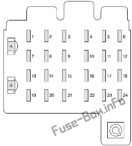 Instrument panel fuse box diagram: Cadillac Escalade (1999, 2000)