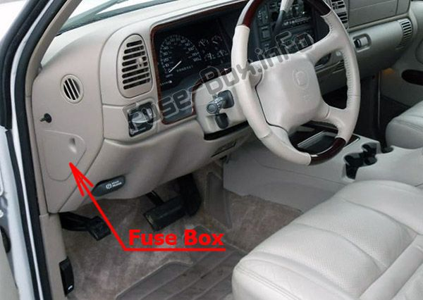 The location of the fuses in the passenger compartment: Cadillac Escalade (1999, 2000)