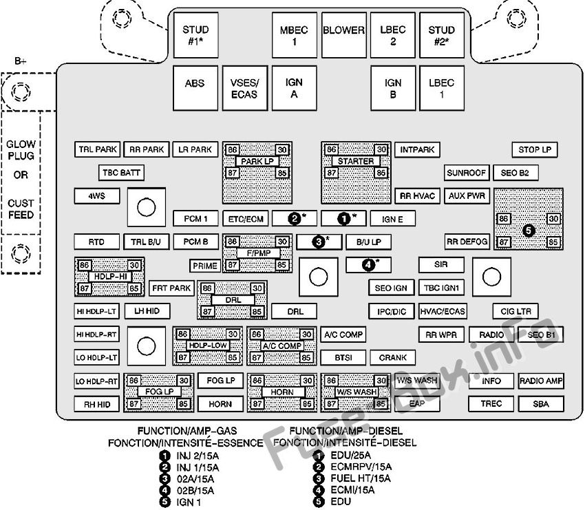 Under-hood fuse box diagram: Cadillac Escalade (2003, 2004)
