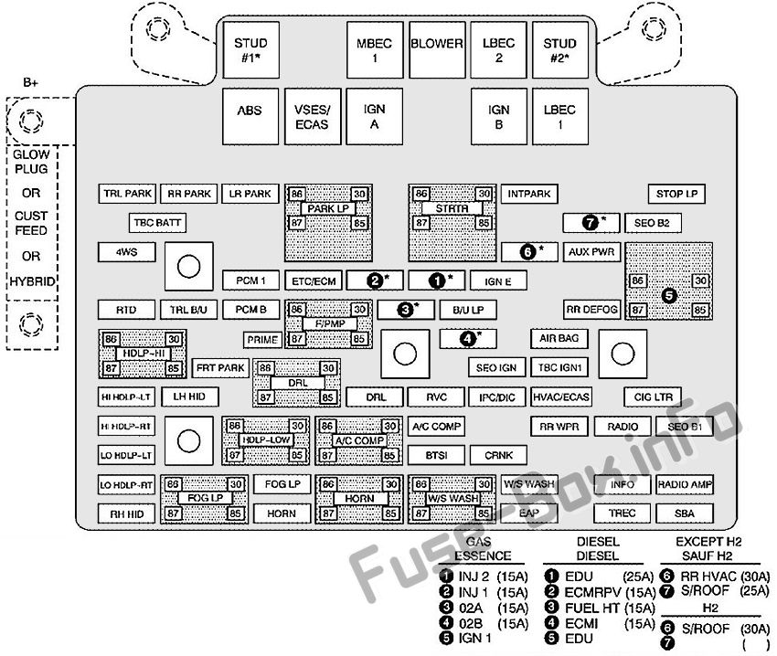 [DIAGRAM_5FD]  Fuse Box Diagram Cadillac Escalade (GMT 800; 2001-2006) | Cadillac Fuse Panel Diagram |  | Fuse-Box.info