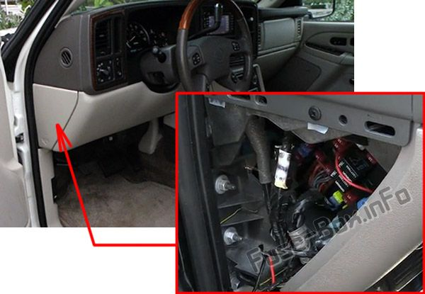 The location of the fuses in the passenger compartment: Cadillac Escalade (2001, 2002, 2003, 2004, 2005, 2006)