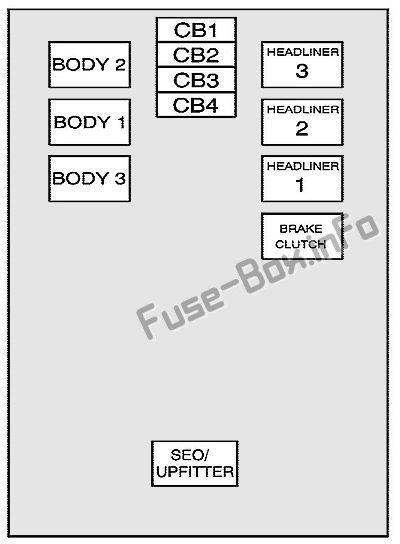 Center Instrument Panel Fuse Block: Cadillac Escalade (2007, 2008, 2009, 2010, 2011, 2012, 2013, 2014)