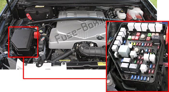 The location of the fuses in the engine compartment: Cadillac SRX (2004, 2005, 2006, 2007, 2008, 2009)