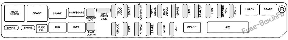 Rear Underseat Fuse Box (Passenger's Side): Cadillac SRX (2008, 2009)