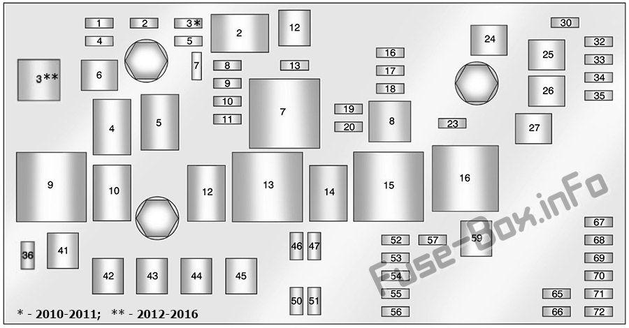 Under-hood fuse box diagram: Cadillac SRX (2010, 2011, 2012, 2013, 2014, 2015, 2016)