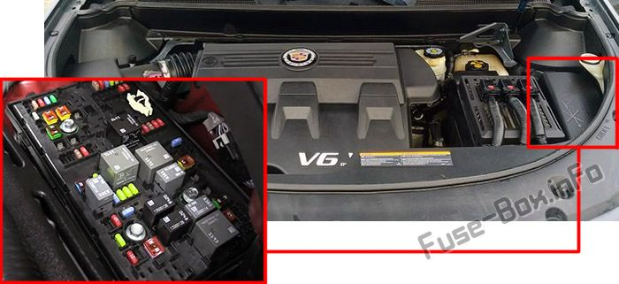 The location of the fuses in the engine compartment: Cadillac SRX (2010, 2011, 2012, 2013, 2014, 2015, 2016)