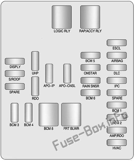 Fuse Box Diagram Cadillac Srx 2010 2016