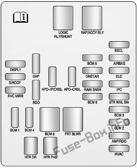 Interior fuse box diagram: Cadillac SRX (2012, 2013, 2014, 2015, 2016)