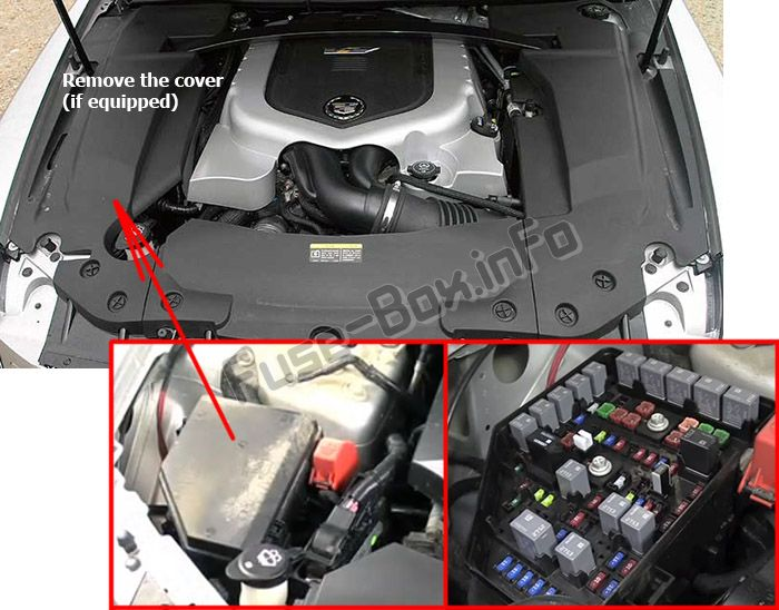 The location of the fuses in the engine compartment: Cadillac STS