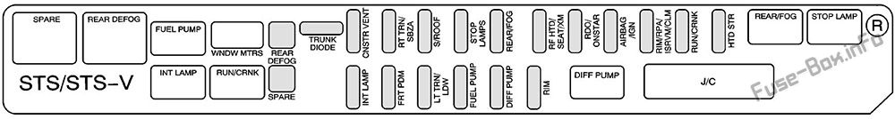 Rear Underseat Fuse Box (Passenger's Side): Cadillac STS (2008, 2009, 2010, 2011)